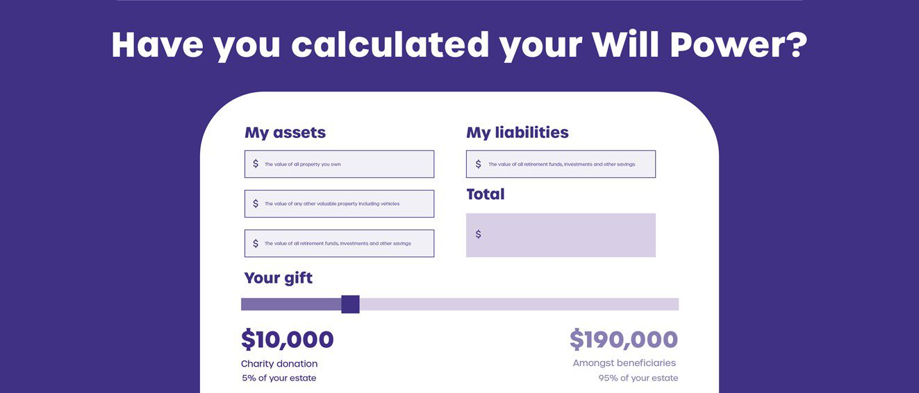Will Power Legacy Calculator graphic