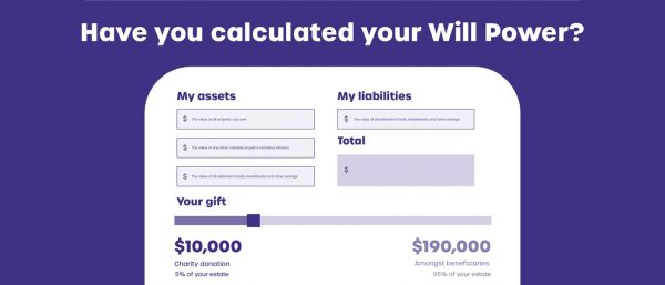 Have you calculated your will power?